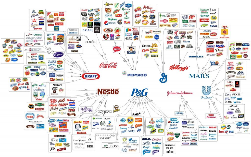 compañias productoras de comida procesada